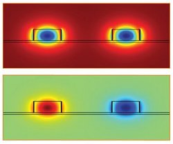 campo-magnetico-da-luz-1