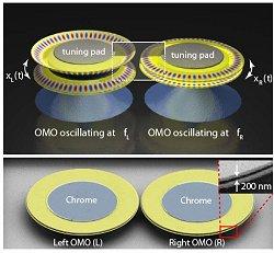oscilador-silicio-luz